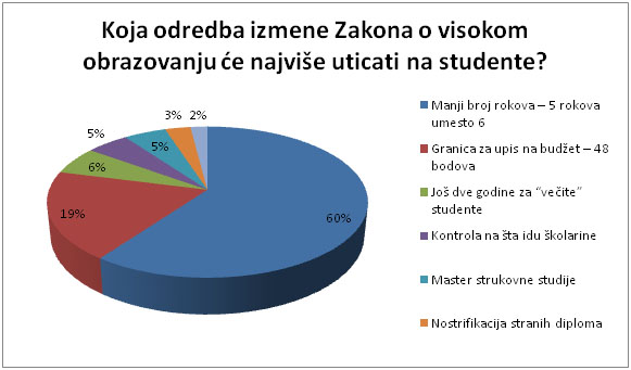 anketa tabela 2