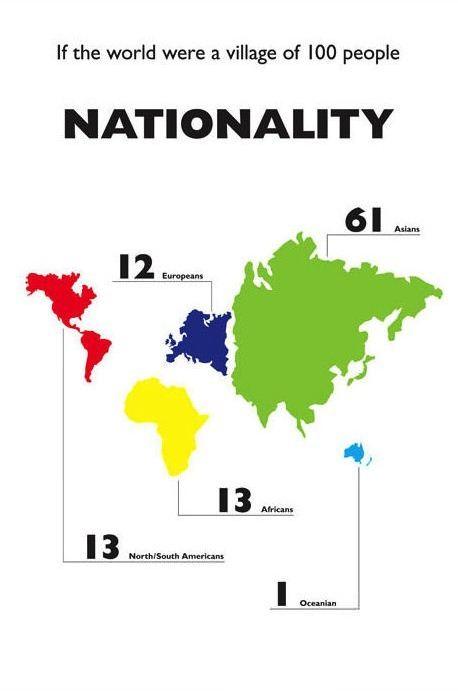 nacije