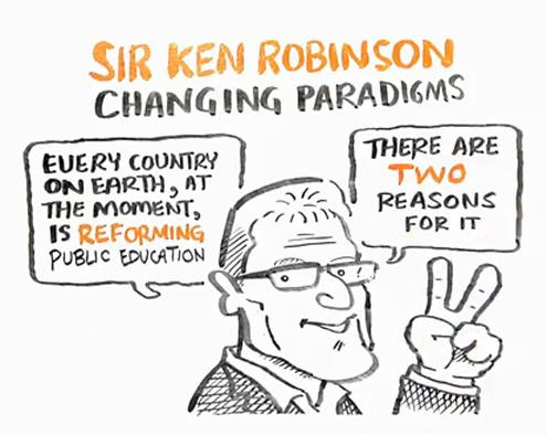 sir-ken-robinson-changing-paradigms-495w