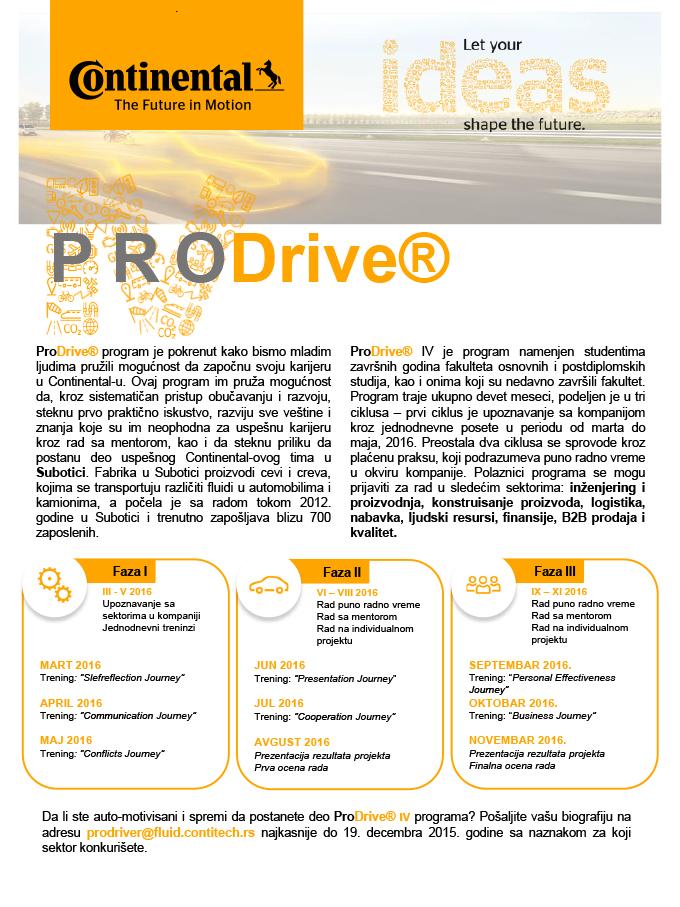ProDrive®