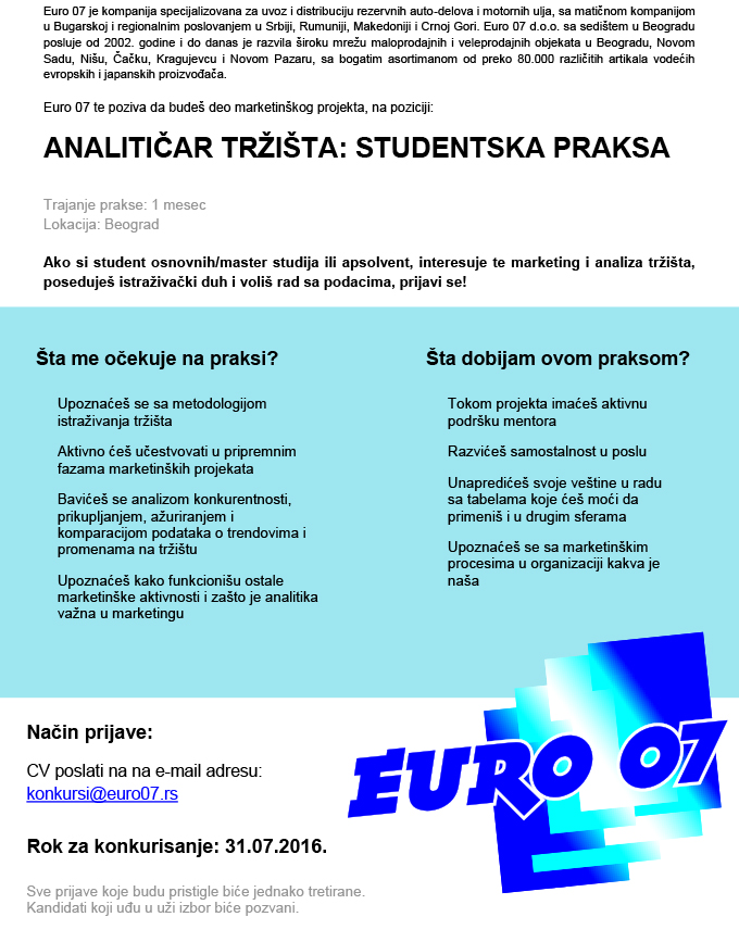 1104481praksa_marketing_2016
