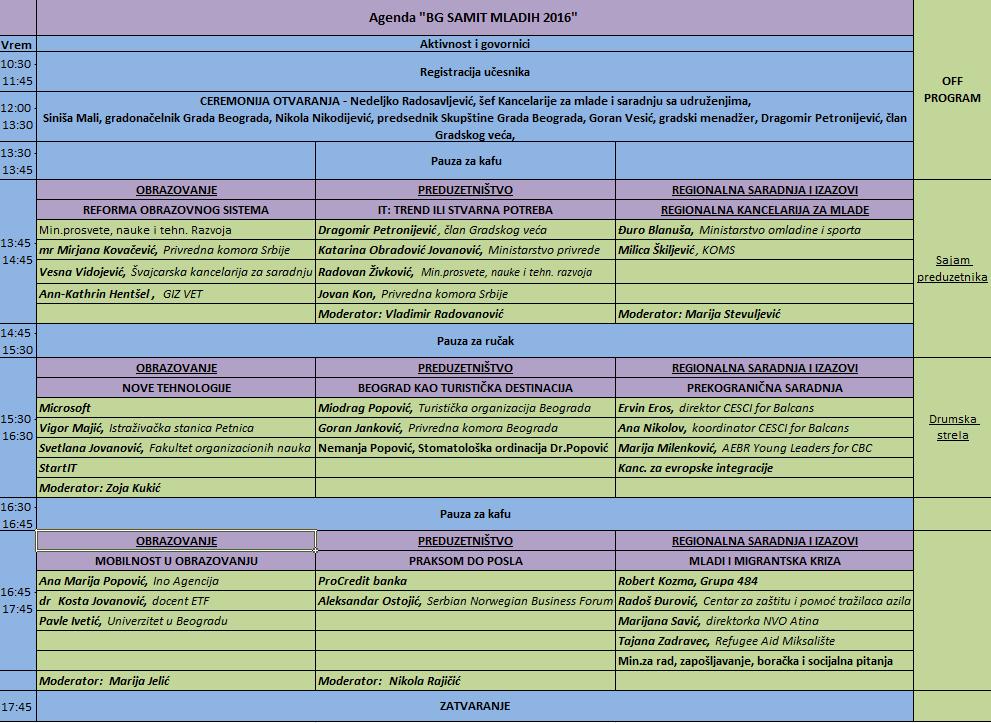 agenda15112016